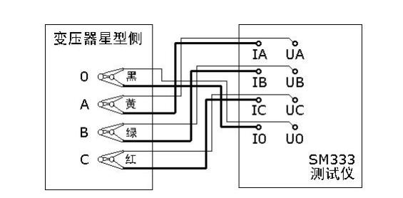 直流电阻测试仪三相测量