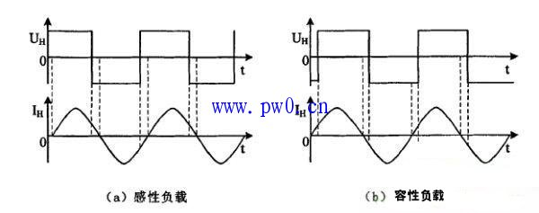 串联谐振试验装置的电路设计