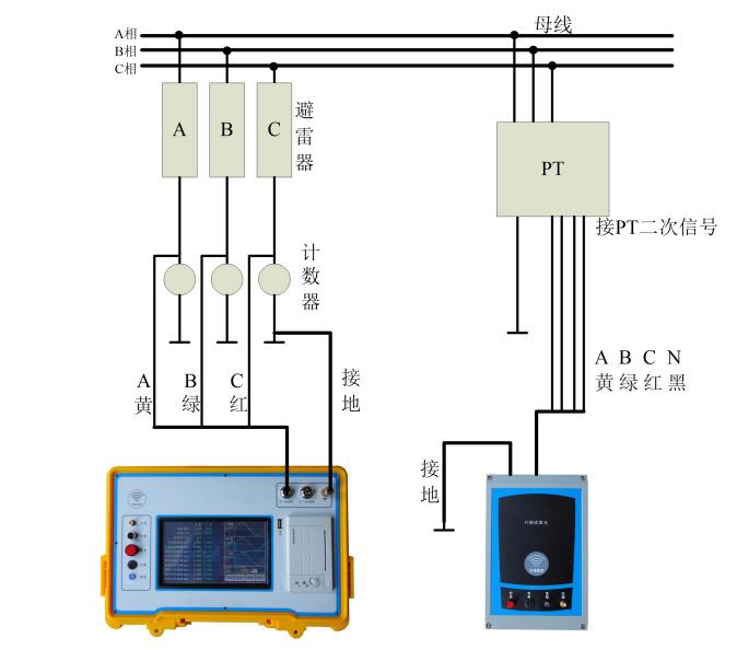 氧化锌避雷器带电测试仪接线方法